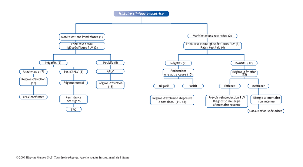 maladie de ebstein cardiologie pdf